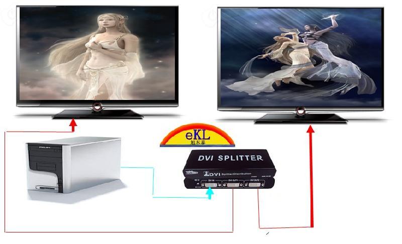 供应DVI系列分配器切换器转换器图片