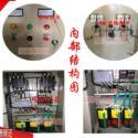 自耦降压启动器30KW变压器减压起动图片