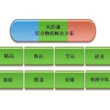 台湾二手针织机械进口流程/二手针织设备进口报关费用