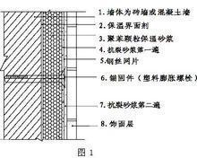 供应地面界面剂品牌/砂浆界面剂/界面剂价格