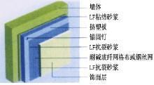 供应清远外墙界面剂/砂浆界面剂/界面剂