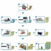 供应全自动化包装生产线批发