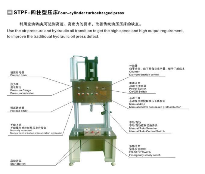 直式增压缸(sts):当工作气压压在增压段活塞表面图片
