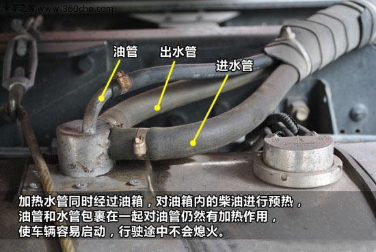 恒兴暖风机配件生产供应汽车油箱加热器水循环加热器高清图片