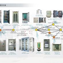 供应三网融合配套产品