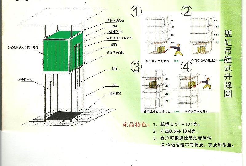 供应移动式液压升降平台图片