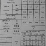 供应日本进口弹簧销优质供应商、经销商、价格