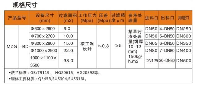 供应FGY型叶片式干渣过滤器市场报价