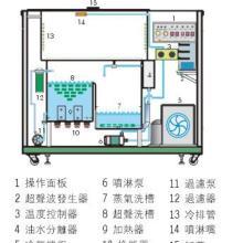 供应粉末冶金超声波清洗机