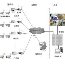 供应山东济南VPN设备