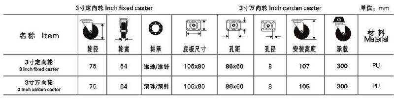 工业脚轮-3寸定向轮图片/工业脚轮-3寸定向轮样板图 (1)