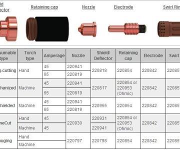 供应海宝85电极220842,220842电极,电极,海宝45A电极图片