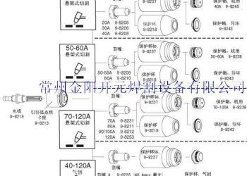 飞马特9-8233价格图资料钣金图片