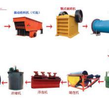供应选矿设备-铁矿选矿设备-选矿生产线配置