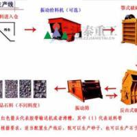 供应石料线-石料生产线-石料生产线设备