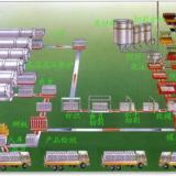供应加气混凝土设备江泰加气块设备-加气混凝土砌块设备加气混凝土设