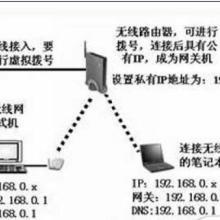 供应企业无线AP覆盖 东莞无线网络覆盖设备 东莞无线局域网覆盖设备