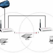 供应企业无线网络特点