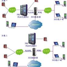 供应东莞厚街集团电话系统安装、东莞虎门集成弱电监控系统安装