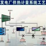 供应深圳建恒自来水测量流量计