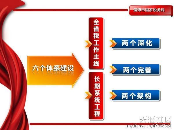 政府图片 政府样板图 淄博市政府ppt合作伙伴 沐风堂