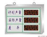 供应青岛产量屏生产现状板倒计时