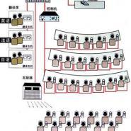 杭州博世同声传译及同传设备图片