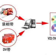 供应武汉DV数码摄像带转录DVD光盘