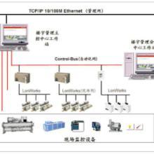 供应楼宇自动化控制系统