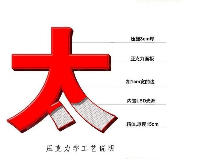 吸塑字_吸塑字中国河北省生产商