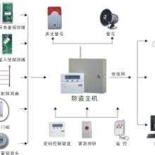 供应承接中山珠海江门网络布线工程