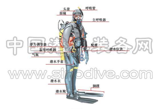 专业的水下打捞器具找中国潜水装备网购买