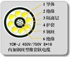 YC-J钢丝加强型橡套电缆图片