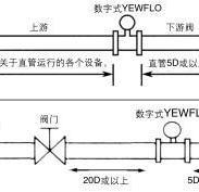 流量计安装与阀门位置和直管长度图片