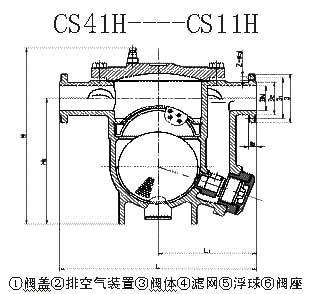 供应cs41h自由浮球式蒸汽疏水阀/浮球疏水阀/疏水器/球胆阀图片