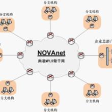 供应VPN
