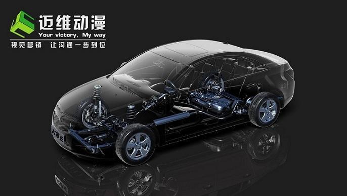 汽车构造动画演示 月相变化动画演示图 汽车底盘构造图解 高清图片