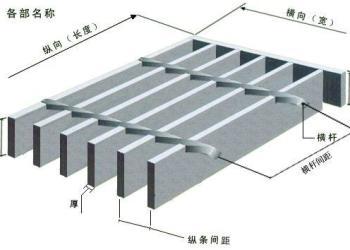 钢格板图片