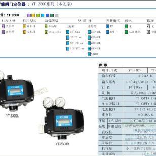 定位器现货供应图片