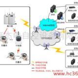 供应无限热量抄表系统002