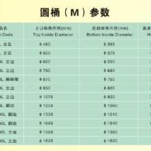 供应湖南食品添加剂储罐供应商,湖南食品添加剂储罐最低价