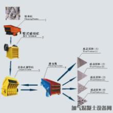 供应球磨机价格河南节能球磨机设备图片