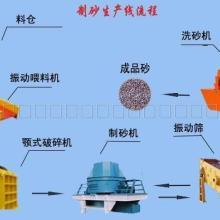 供应砂石生产线石料生产线