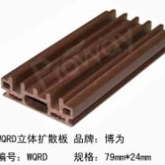 生态板材博为生态木WQRD立体扩散板图片