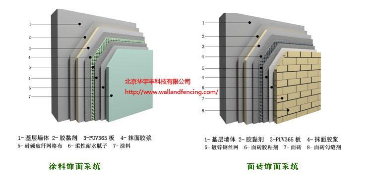 供应无锡聚氨酯复合板价格