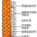 供应屋面保温材料