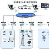 供应银行数据中心集中监控管理系统 励控 机房监控 集成监控