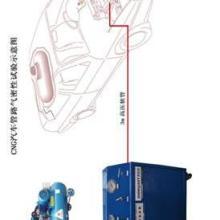 张掖市供应计算机控制CNG汽车油改气改装检测设备