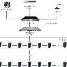供应语音播放系统