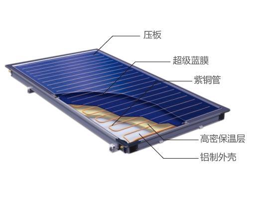 平板式太阳能集热器_平板太阳能集热器_CO土木在线原网易土木在